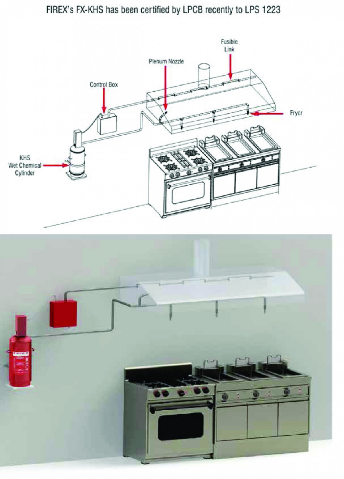 Wet Chemical Kitchen Hood System